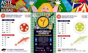 Baskcod anuncia un año mas el Certamen Gastronómic